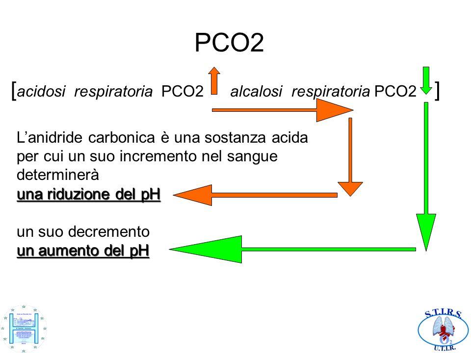 PCO2 [acidosi respiratoria PCO2 alcalosi respiratoria PCO2 ]
